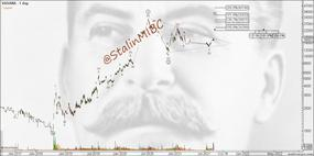 StalinMIBC (استالین)کانال آموزش مالی