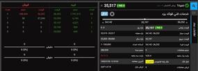 بورس شارپ+بازارهای مالی