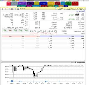 Arian Bourse