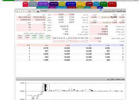 کانال نواندیشان بازار سرمایه